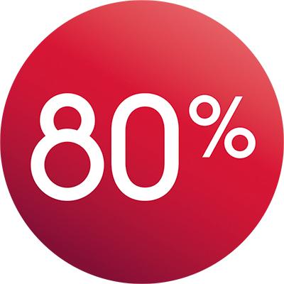 Jason 84 % Aloe Vera Hand & Body lotion. 354 ml pumpe